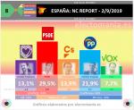 NC-REPORT-11