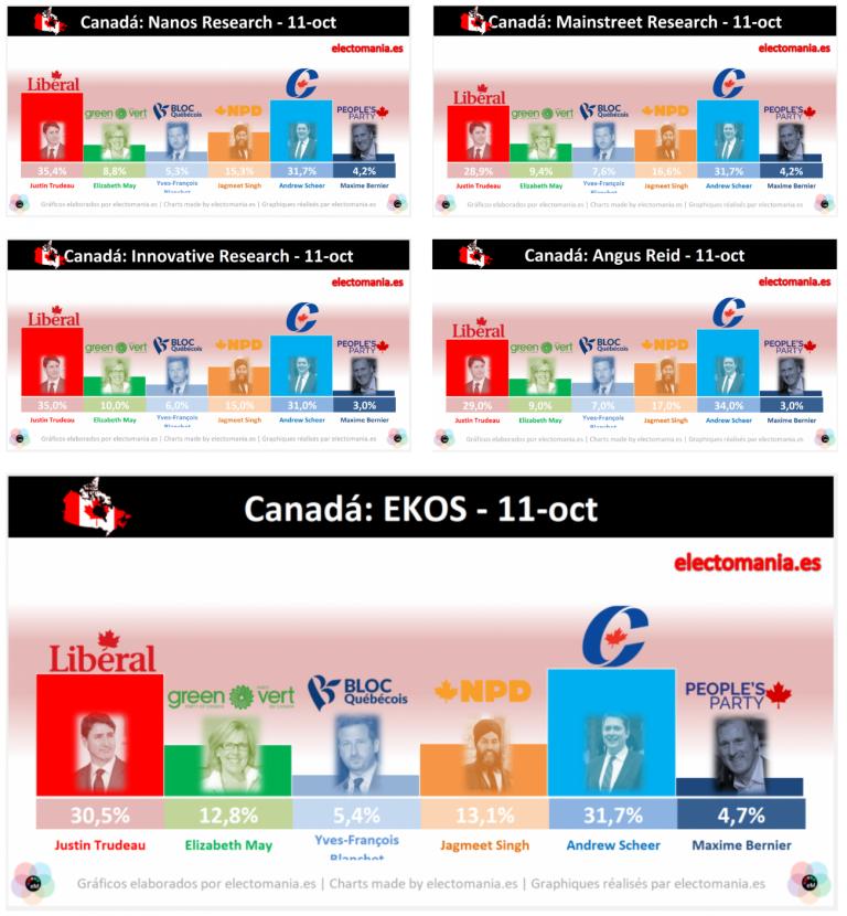Canadá: los conservadores avanzan pero sigue la situación de empate