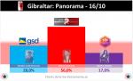 gibra1