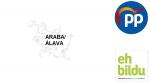 ALAVA1
