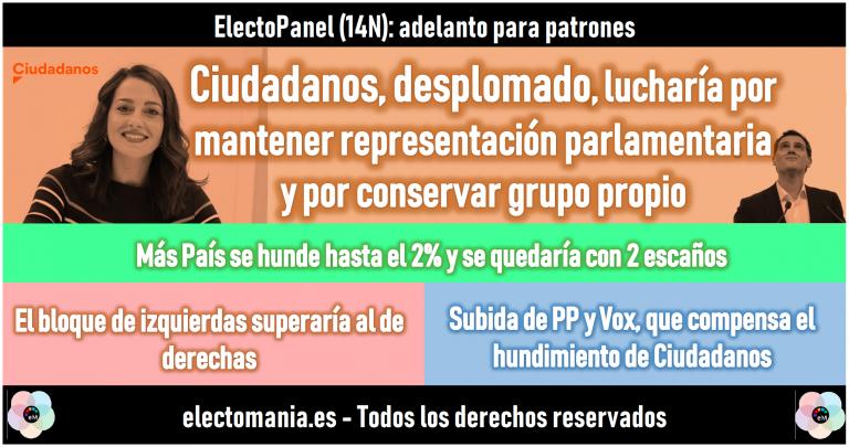 ElectoPanel (14N): Ciudadanos, desplomado, lucharía por mantener representación en el Congreso (y por el grupo propio)