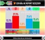 NC-REPORT