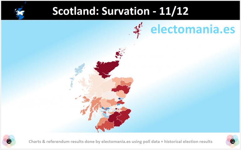 Escocia (Survation 11/12): Survation arroja el margen más estrecho entre NO/SI a la independencia en años
