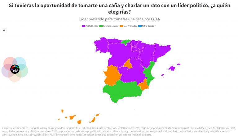 ElectoPanel (16D): Inés Arrimadas, la líder nacional mejor valorada con un 4,2. Pablo Iglesias el preferido de los ciudadanos para tomarse una caña y charlar un rato