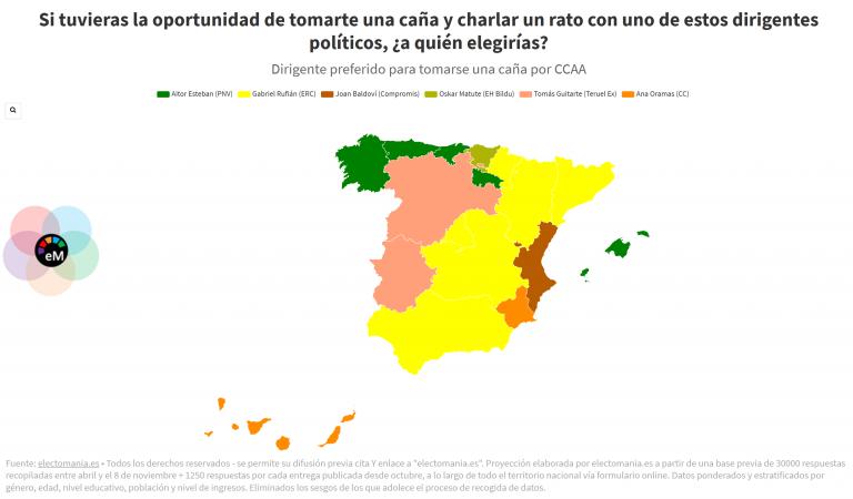 ElectoPanel 16D (II): Gabriel Rufián, Ana Oramas y Tomás Guitarte (Teruel Ex) en el TOP3 de otros dirigentes políticos para irse de cañas