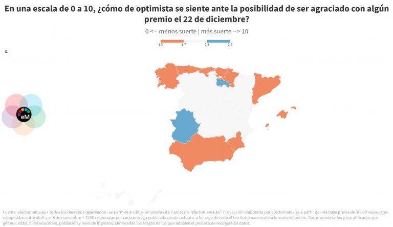 ElotoPanel (22Dic): los españoles se consideran poco afortunados en el juego, pero unos más que otros…