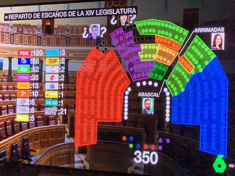 Propuesta del PSOE para distribuir a los grupos políticos en el Congreso