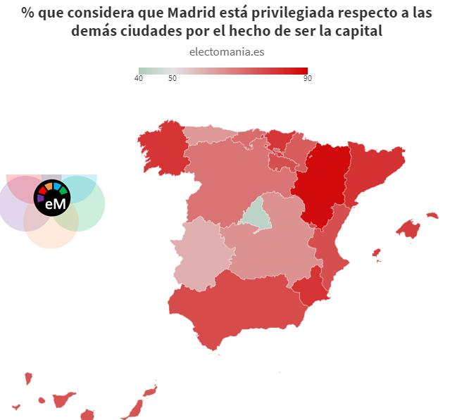 ElectoPanel capital de España (IV): la mayoría cree que Madrid sale beneficiada por serlo