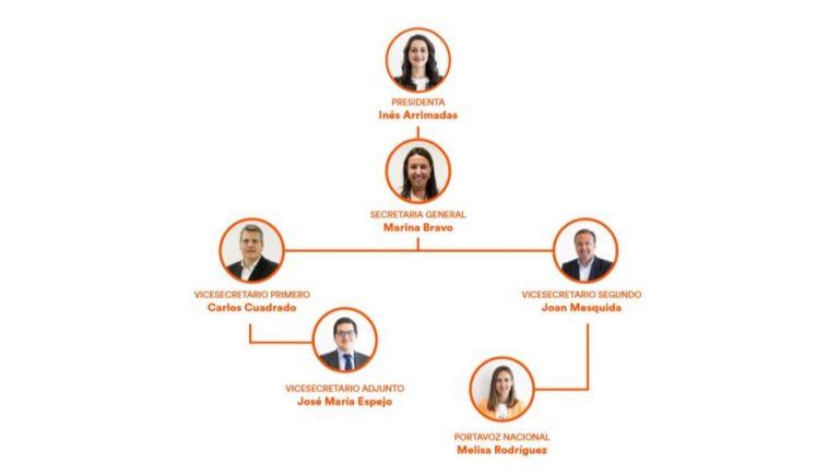 El organigrama del Cs de Arrimadas: tres mujeres para los tres cargos más visibles