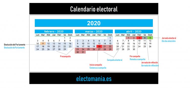 2×1: Feijoo anuncia un adelanto electoral para el 5 de abril, junto a Euskadi