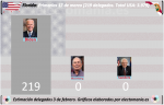 florida-2020