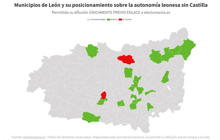 El rugido del León: situación actual de la moción para la autonomía leonesa sin Castilla