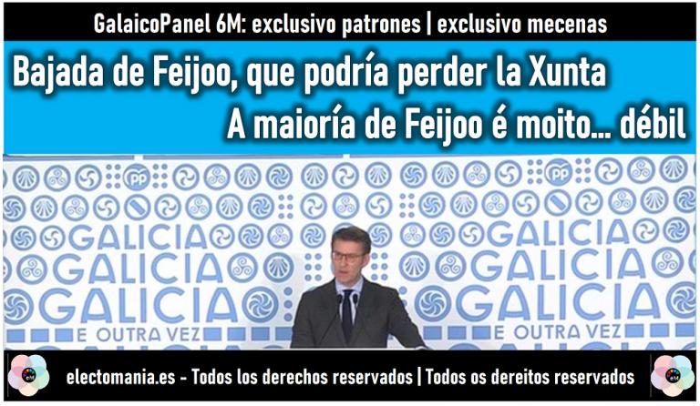 GalaicoPanel (6M): importante bajada de Feijoo que le deja al borde de perder la Xunta
