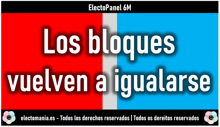 ElectoPanel Generales (6M): los bloques vuelven a igualarse
