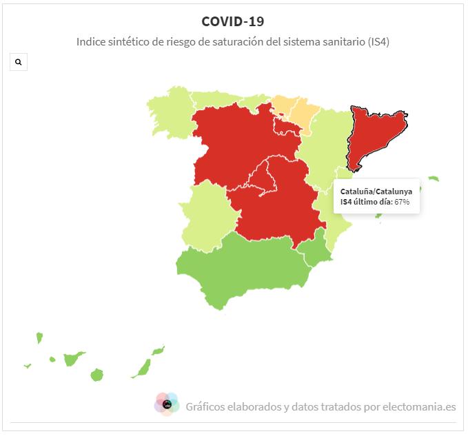 IS4 (28A): Cataluña adelanta a Madrid en nuestro indicador de riesgo sanitario futuro