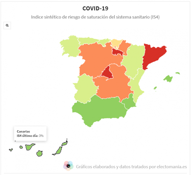 IS4 (30A). La tensión sanitaria desciende hoy en las comunidades más afectadas, salvo Madrid