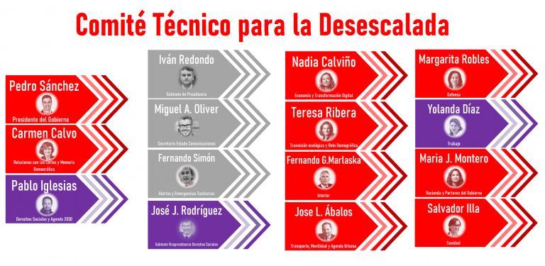 Pedro Sánchez presenta el plan de desescalada en España