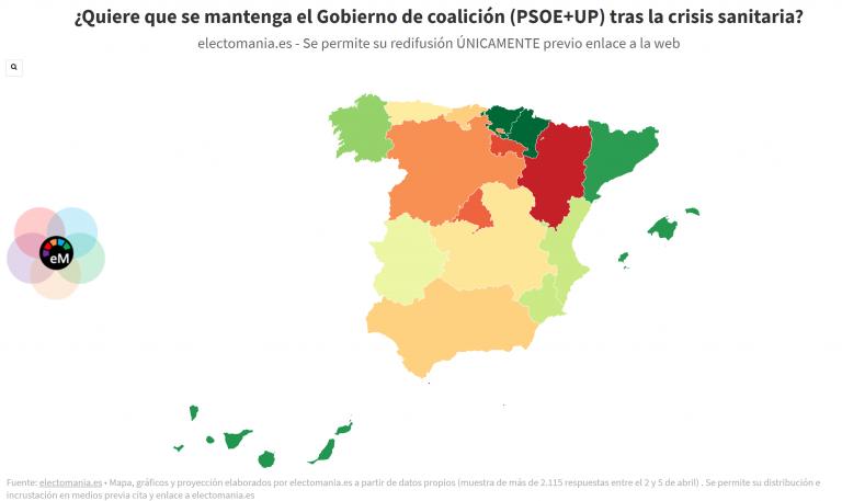 ElectoPanel COVID-19 [II] (6A): los españoles apuestan por mantener el Gobierno de coalición