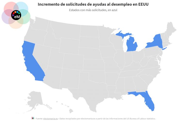 El desempleo se dispara en EEUU, según las solicitudes de subsidio