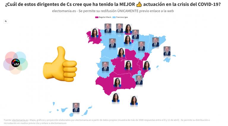 ElectoPanel (21A): valoración de los ciudadanos de varios dirigentes de Ciudadanos
