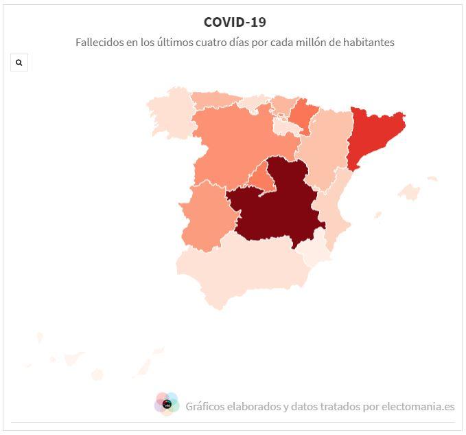 Datos diarios del Covid 18My. El número de fallecidos desciende a 59, el más bajo desde primeros de marzo