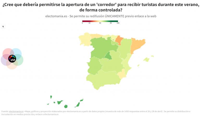 ElectoPanel (3My): apoyo a un corredor turístico controlado, rechazo a recibir extranjeros con segunda residencia en España