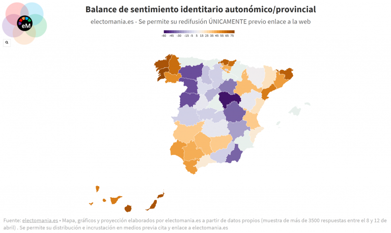 EP (8My): sentimiento de identificación de los habitantes de las provincias con su CCAA