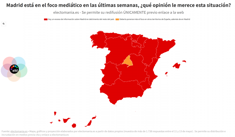 EP (14My): el 56% de los españoles cree que hay un exceso de información sobre Madrid en detrimento del resto del país