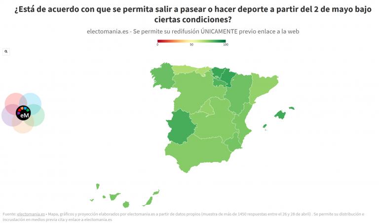 ElectoPanel (2My): mayoritario apoyo de los españoles a las salidas autorizadas