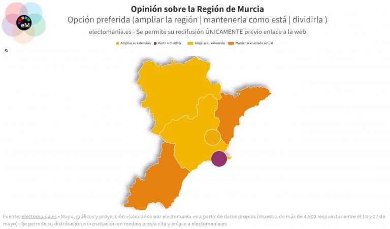 EP (27My – III): profundas discrepancias en la región murciana, que no está conforme con su CA actual