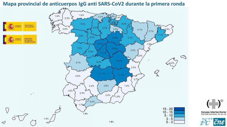 Resultados preliminares de primera oleada de seroprevalencia: el 5% de españoles habrían desarrollado anticuerpos