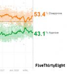 Trump-approve
