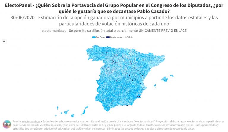 ElectoPanel (30J): los votantes del PP, divididos entre Pastor y Álvarez de Toledo (que gusta mucho a los de Vox)