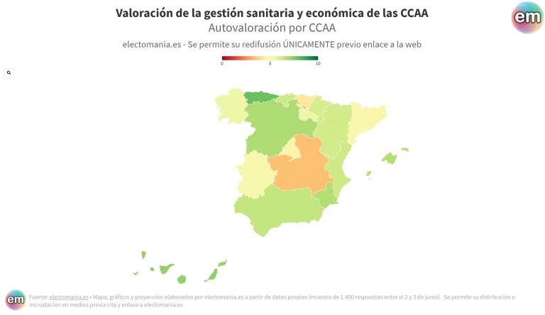 ElectoPanel (9J): valoración de la gestión sanitaria y económica de las CCAA