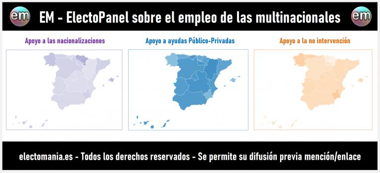 ElectoPanel (5J): opinión de los ciudadanos sobre cómo mantener los empleos de las multinacionales
