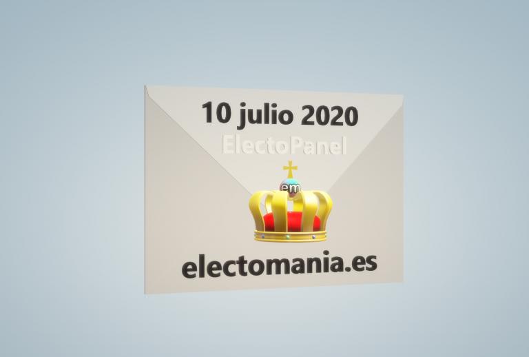 EP (10Jul): la República ganaría a la Monarquía por 9p en un referéndum, de convocarse hoy