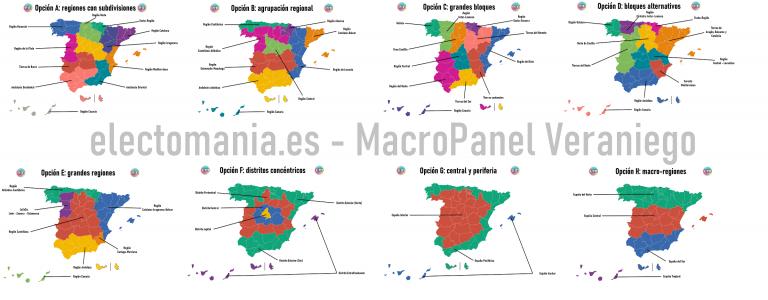 MacroPanel Veraniego: competición entre opciones de agrupación provincial en nuevas macro-regiones