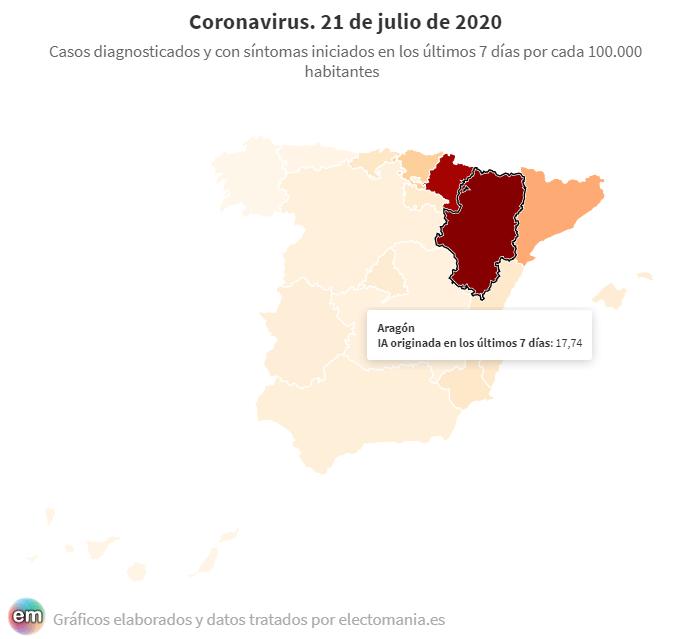 Covid-19 (21Jul). La situación mejora en Aragón y Cataluña, pero empeora en Navarra y Euskadi