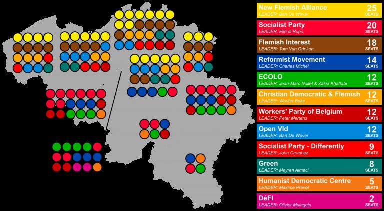 Bélgica: el rey encarga al PS y a N-VA formar gobierno. 50 días para evitar otras elecciones