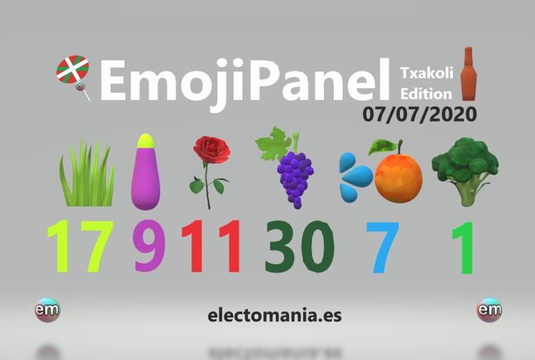 EmojiPanel 'Txakoli Edition' (7Jul): el brócoli se cuela en la cesta alavesa