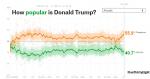 popular-trump