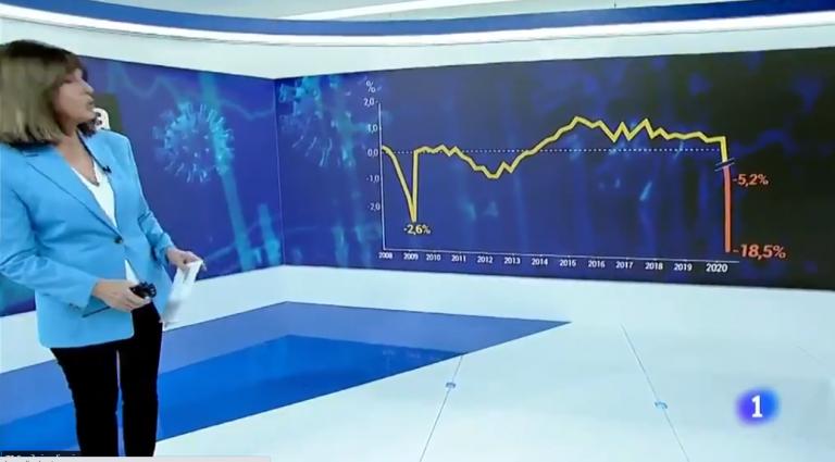 TVE y los gráficos
