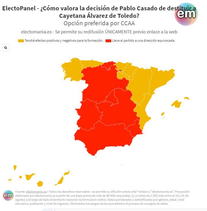 ElectoPanel (23ago): división sobre si la destitución de Cayetana afectará o no al PP, y cómo