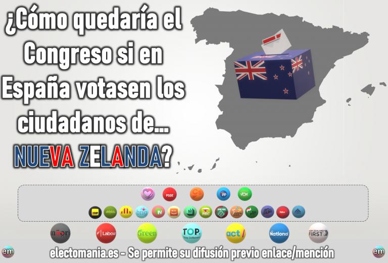 ¿Cómo sería el Congreso si en España votasen los neozelandeses? De Casado a Sánchez