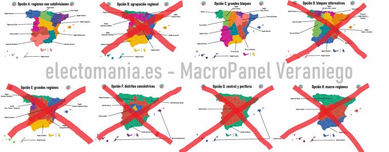 ElectoPanel veraniego (18ago): ya solo quedan dos opciones