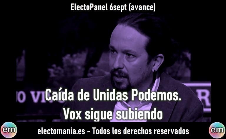 ElectoPanel (6S – avance): caída de Unidas Podemos. Vox sigue subiendo