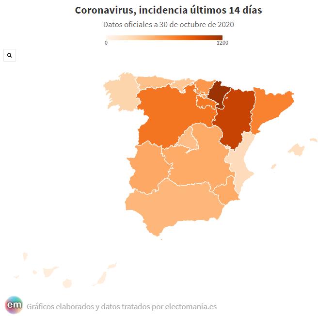 Aragón supera ya los 1.000 casos por cada cien mil habitantes