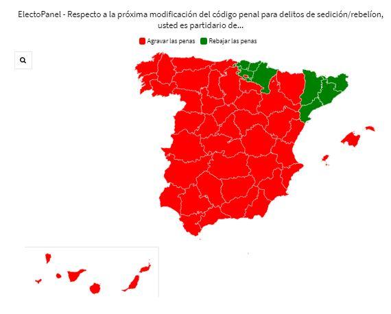 ElectoPanel (1 Oct): Euskadi, Navarra y Cataluña, las únicas comunidades a favor de rebajar las penas de rebelión/sedición. El resto, a favor de agravarlas