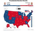 2020-eleccion-USA
