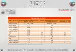 CEMOP-1